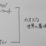 【写真日記39】グシケンズ・シークレット